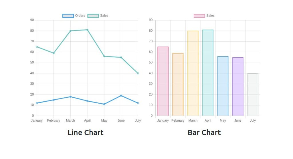 chart-with-chart.js